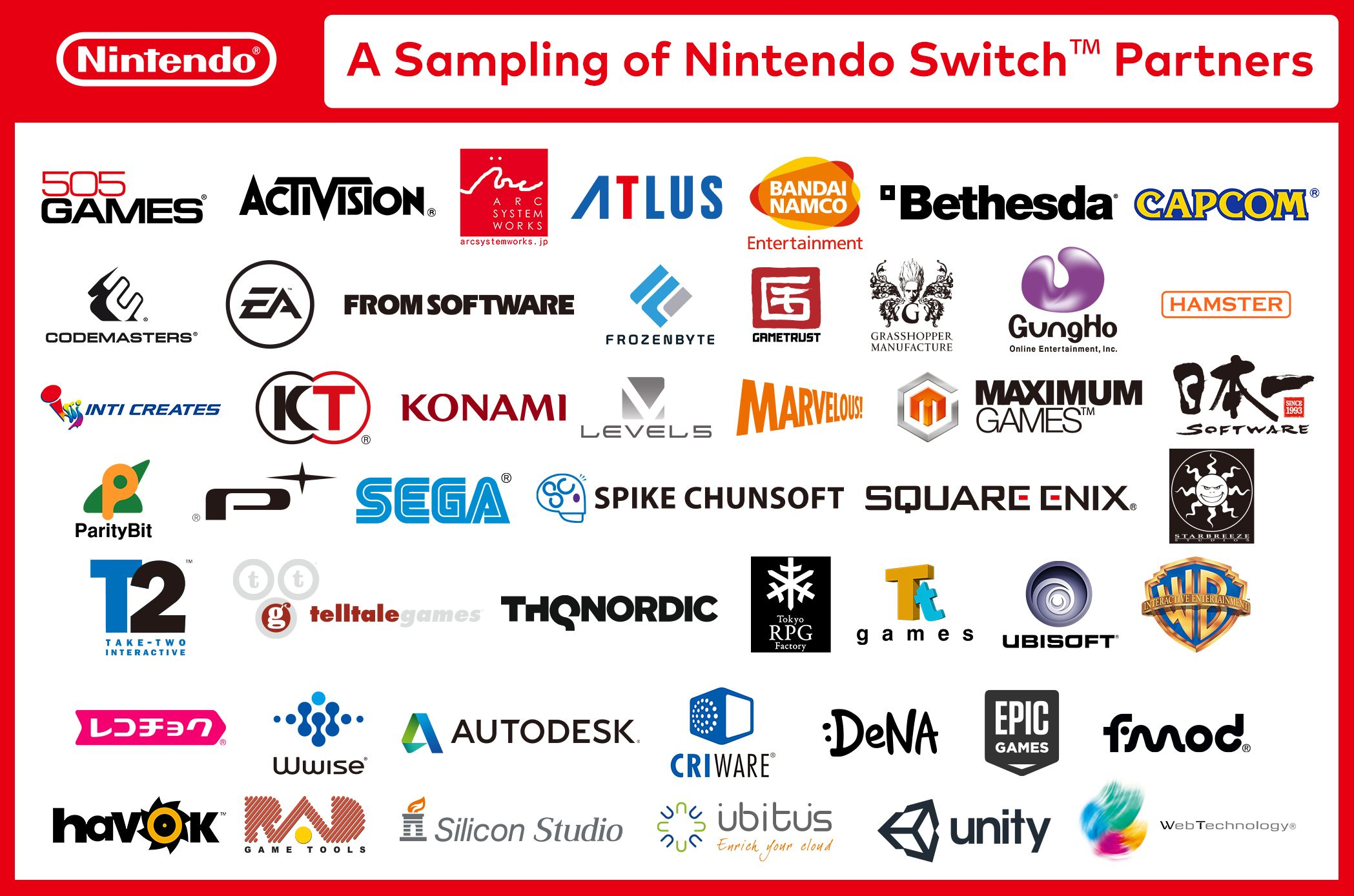 Switch Third Party Support